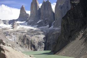 ARGENTINA & CHILE